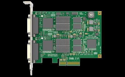 Magewell Pro Capture Dual DVI