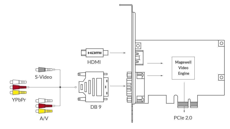 pro-capture-hdmi-interface.jpg