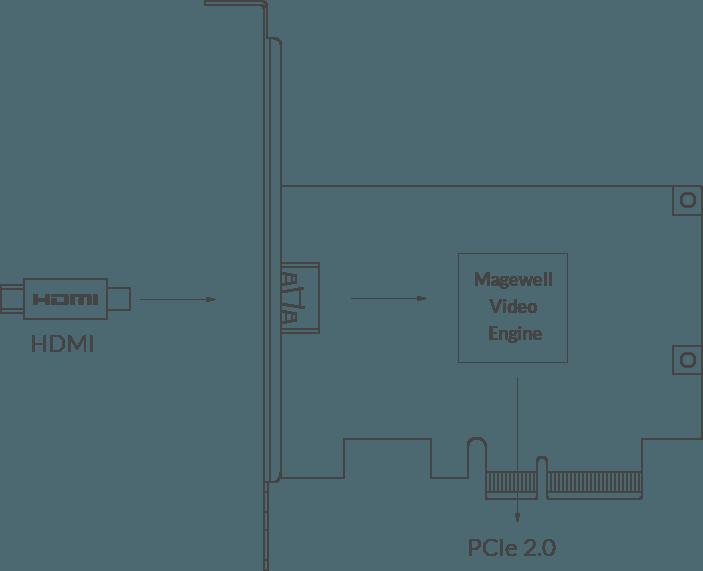ProCaptureHDMI4K.png
