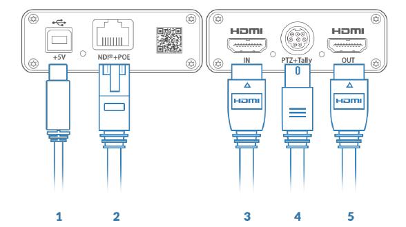 Pro Convert HDMI plus